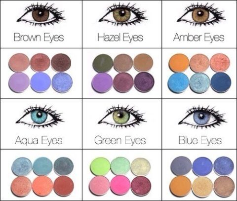 TIPS AND TRICKS: WHAT SHADOWS DO FAVOR EACH EYE COLOR?